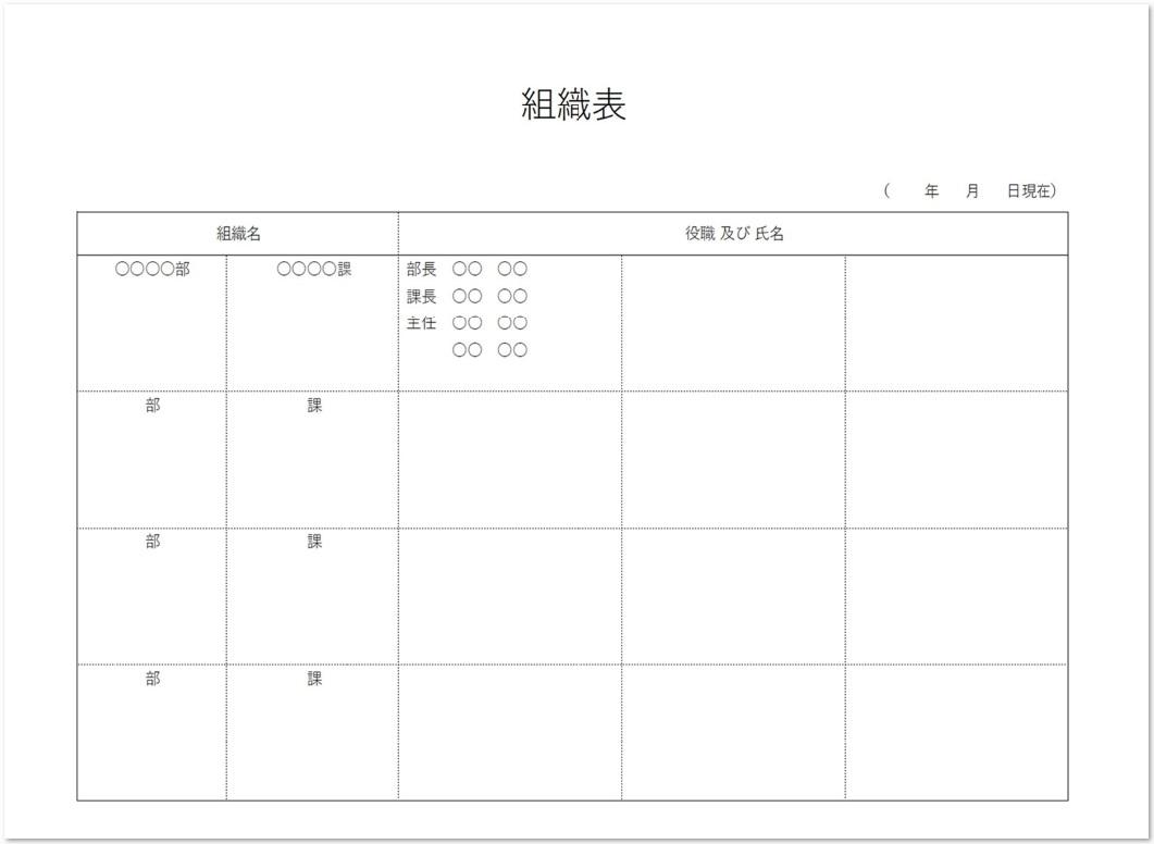 わかりやすいシンプルな組織表のテンプレート