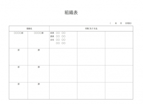 02_組織表