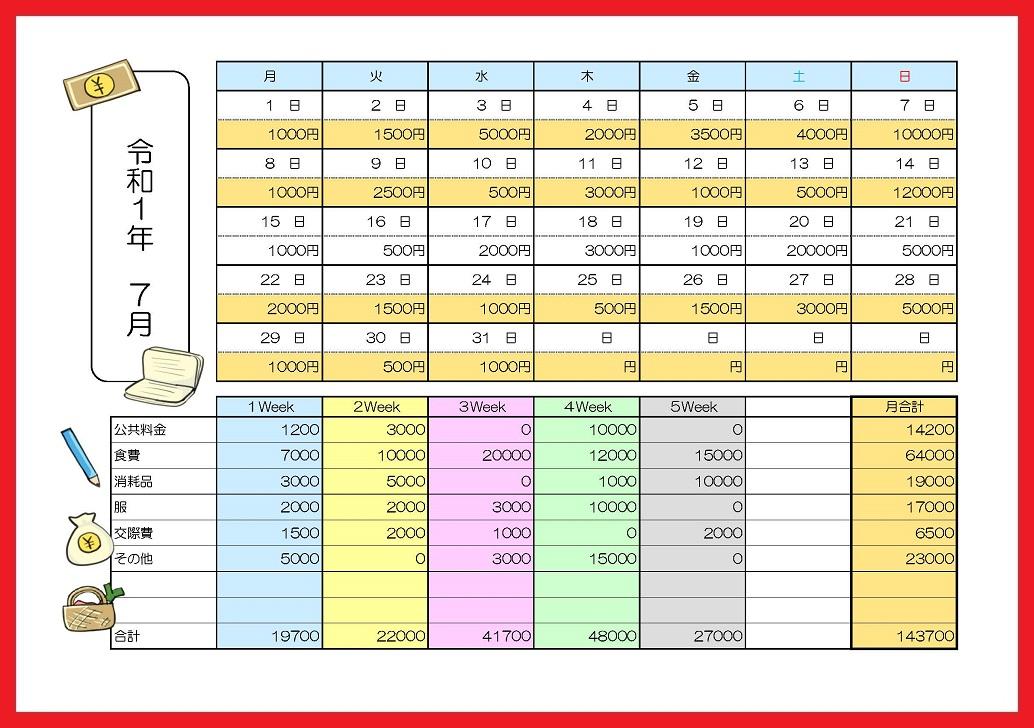 かわいいエクセルの家計簿のテンプレート