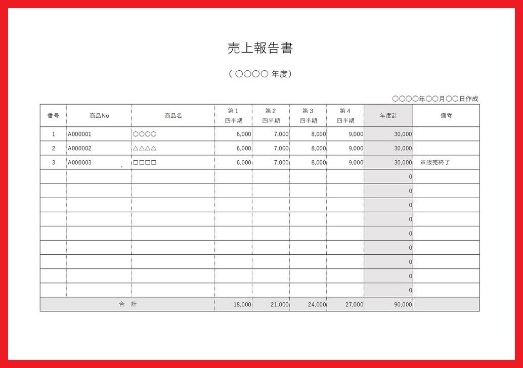 飲食店・建設業が使える編集可能なシンプルな売上管理・報告書