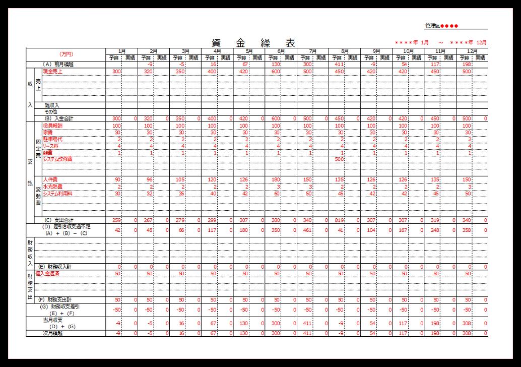 記入例あり!作り方が簡単なエクセル年次の資金繰り表