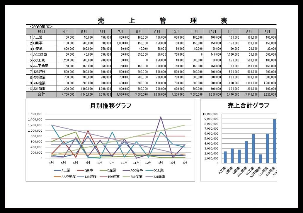 自動計算「売上・月別推移グラフ」エクセル(Excel)売上管理表