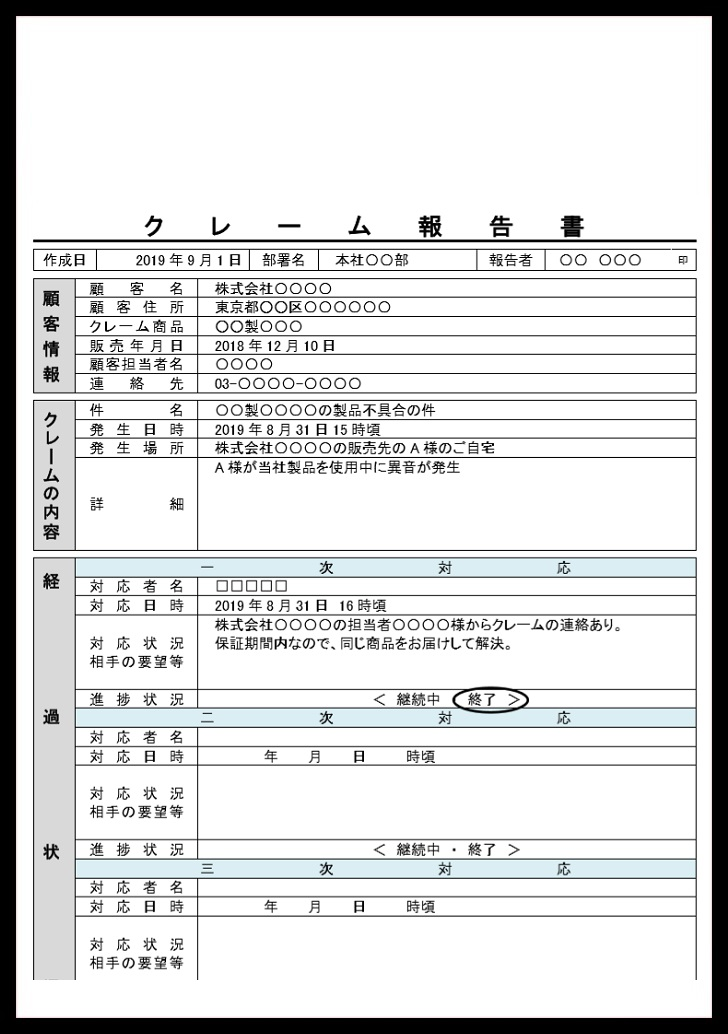 書き方が簡単な例文付きのクレーム報告書
